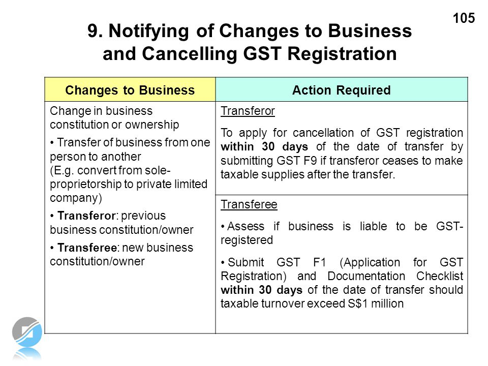 105 Changes to BusinessAction Required Change in business constitution or ownership Transfer of business from one person to another (E.g. convert from