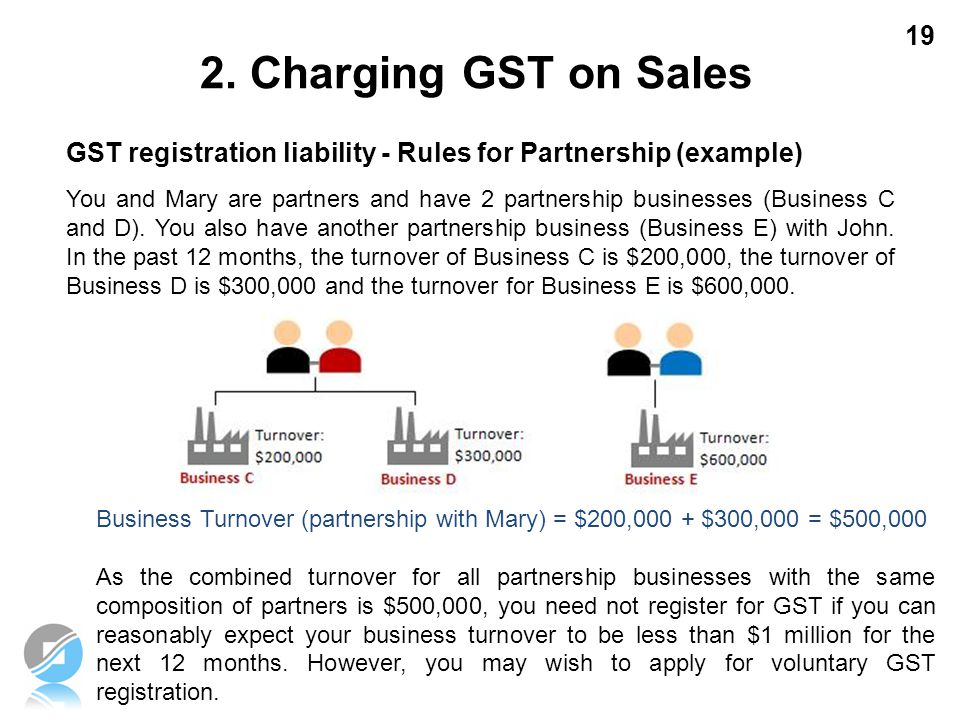 19 GST registration liability - Rules for Partnership (example) You and Mary are partners and have 2 partnership businesses (Business C and D). You al