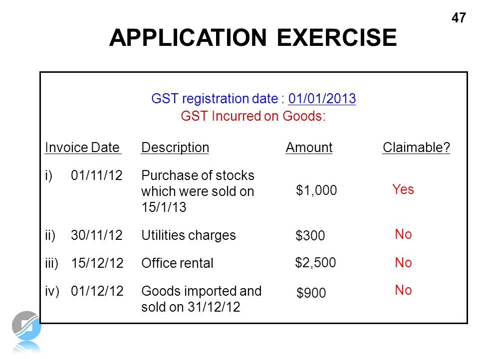 47 GST registration date : 01/01/2013 GST Incurred on Goods: Invoice Date Description Amount Claimable? i)01/11/12 Purchase of stocks which were sold