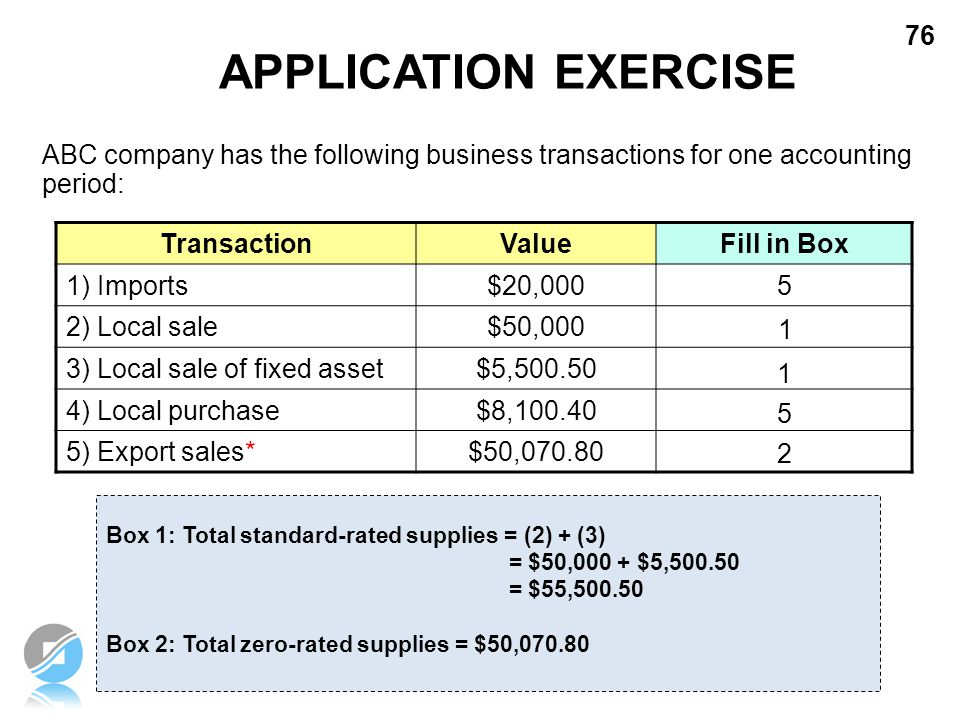 76 APPLICATION EXERCISE ABC company has the following business transactions for one accounting period: TransactionValueFill in Box 1) Imports$20,000 2