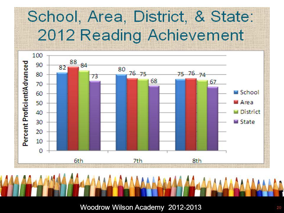 Free powerpoint template: www.brainybetty.com 20 Woodrow Wilson Academy 2012-2013