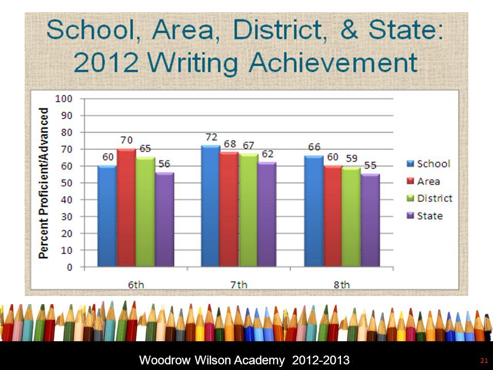 Free powerpoint template: www.brainybetty.com 21 Woodrow Wilson Academy 2012-2013