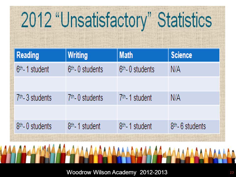 Free powerpoint template: www.brainybetty.com 23 Woodrow Wilson Academy 2012-2013