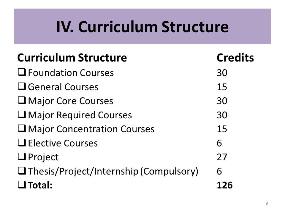 IV. Curriculum Structure Curriculum StructureCredits  Foundation Courses30  General Courses15  Major Core Courses30  Major Required Courses30  Ma