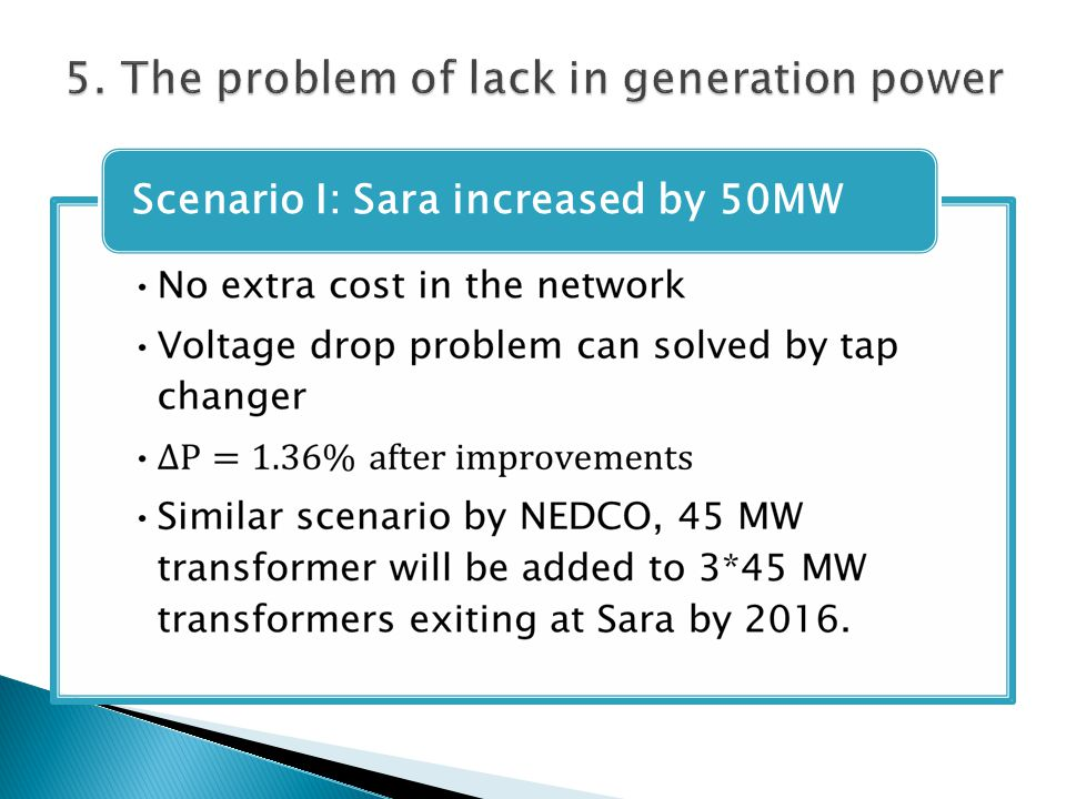 Scenario I: Sara increased by 50MW