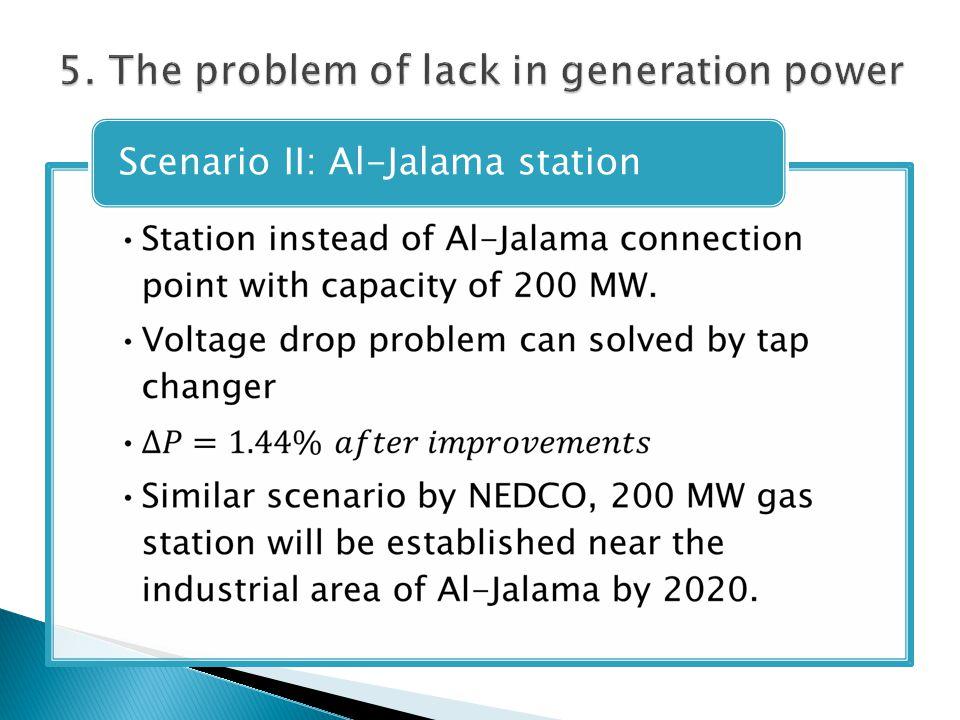 Scenario II: Al-Jalama station