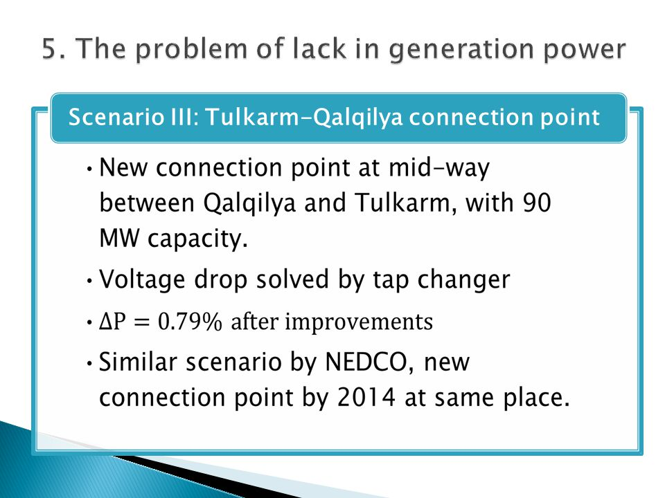 Scenario III: Tulkarm-Qalqilya connection point