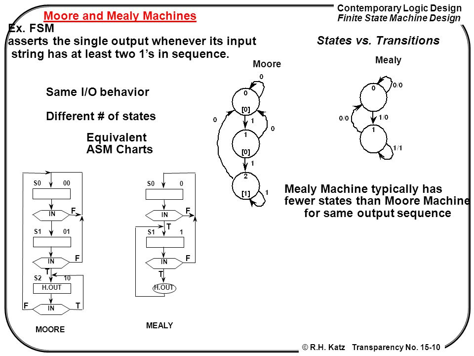 Contemporary Logic Design Finite State Machine Design © R.H. Katz Transparency No. 15-10 Moore and Mealy Machines States vs. Transitions Mealy Machine