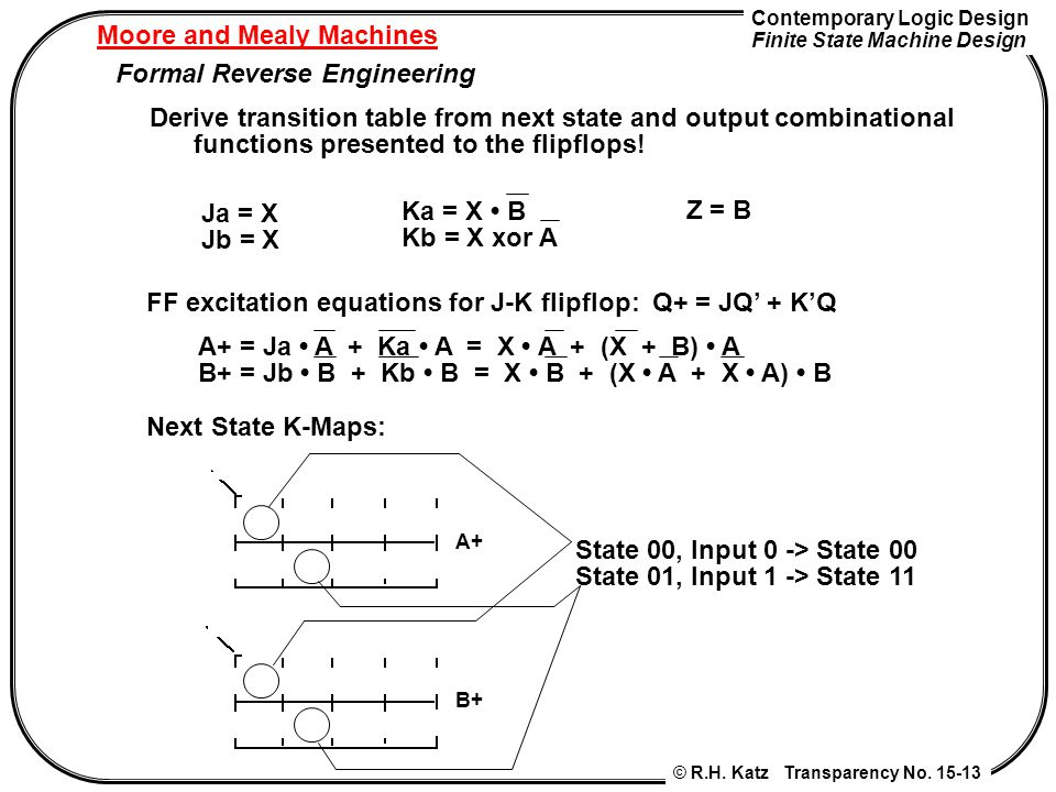 Contemporary Logic Design Finite State Machine Design © R.H. Katz Transparency No. 15-13 Moore and Mealy Machines Formal Reverse Engineering Derive tr