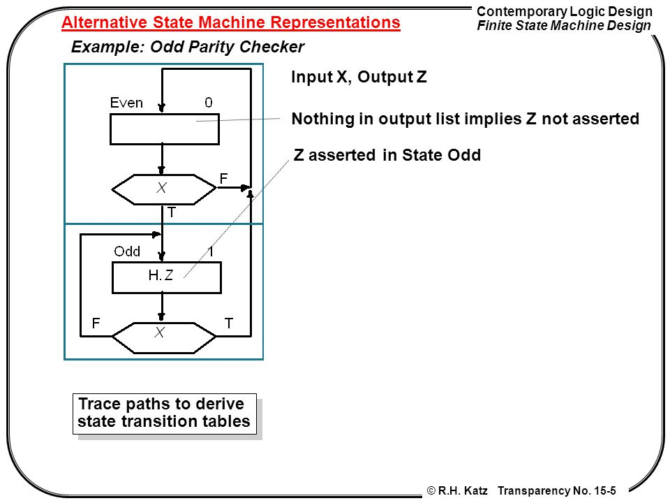 Contemporary Logic Design Finite State Machine Design © R.H. Katz Transparency No. 15-5 Alternative State Machine Representations Example: Odd Parity