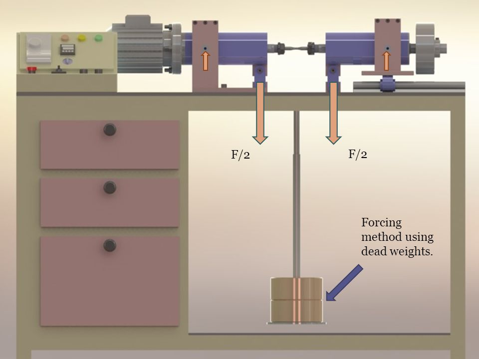Rotating bending test Forcing method using dead weights. F/2
