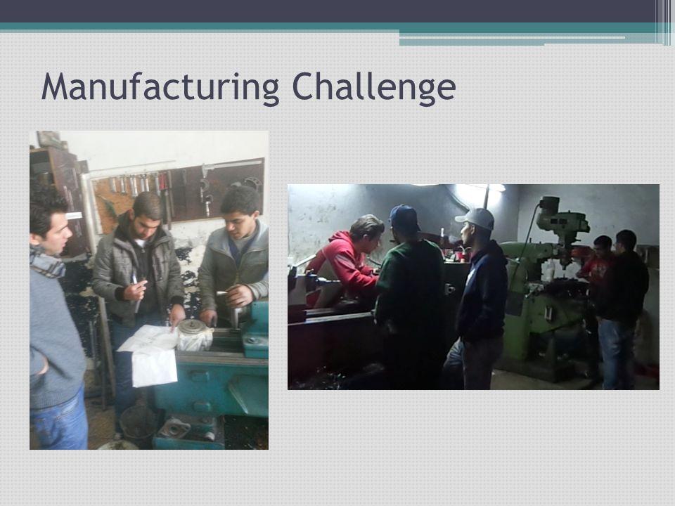 Manufacturing Challenge