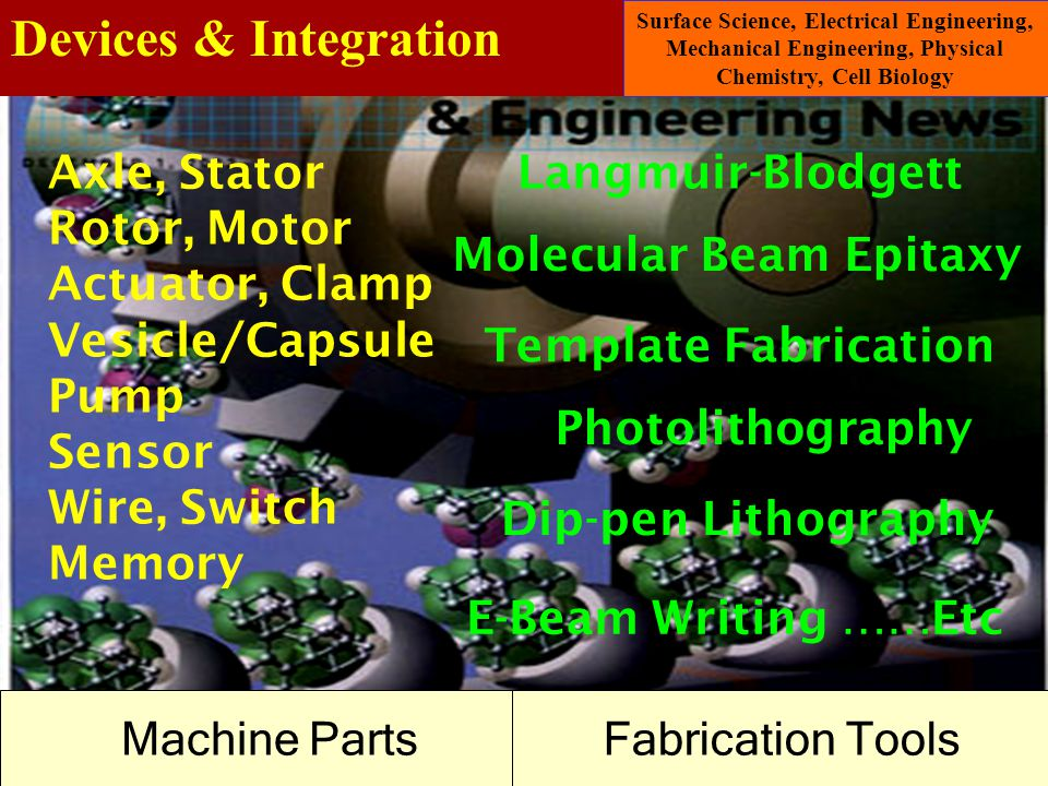 Devices & Integration Template Fabrication Langmuir-Blodgett Machine PartsFabrication Tools Axle, Stator Rotor, Motor Actuator, Clamp Vesicle/Capsule