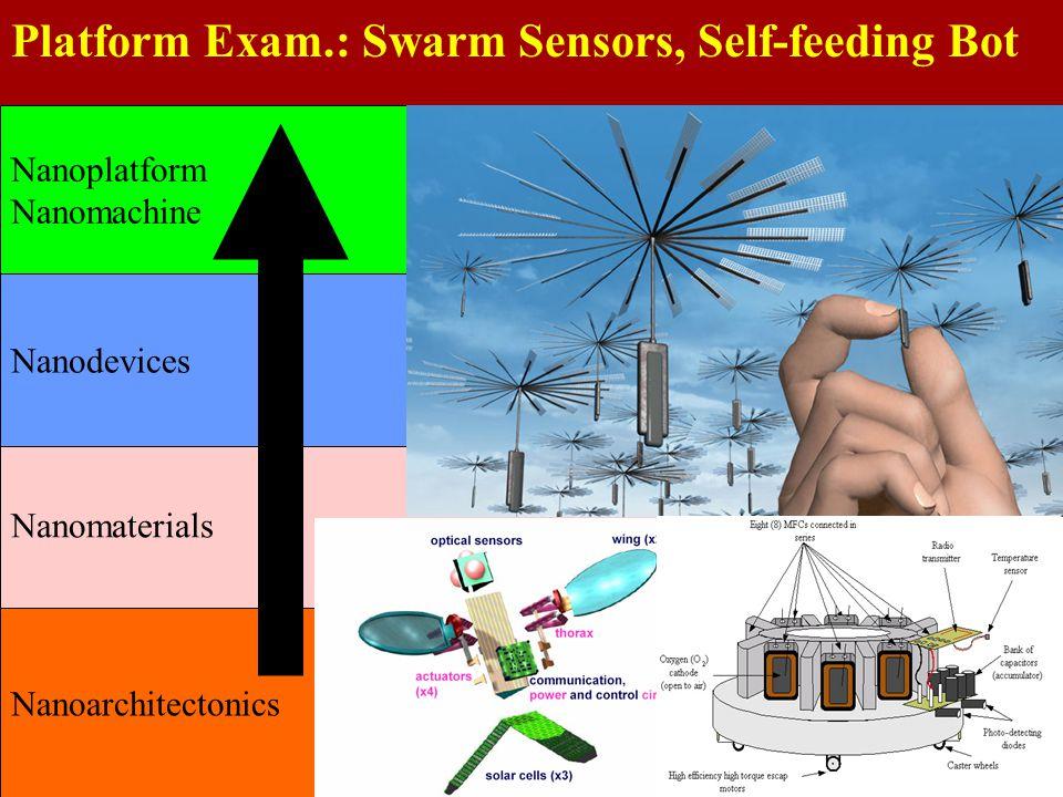 Platform Exam.: Swarm Sensors, Self-feeding Bot Nanoarchitectonics Nanomaterials Nanodevices Nanoplatform Nanomachine