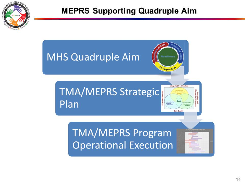 MEPRS Supporting Quadruple Aim 14