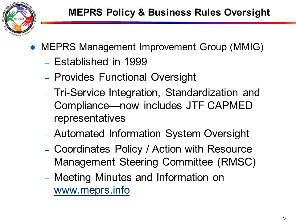 5 MEPRS Policy & Business Rules Oversight MEPRS Management Improvement Group (MMIG) – Established in 1999 – Provides Functional Oversight – Tri-Service Integration, Standardization and Compliance—now includes JTF CAPMED representatives – Automated Information System Oversight – Coordinates Policy / Action with Resource Management Steering Committee (RMSC) – Meeting Minutes and Information on www.meprs.info www.meprs.info