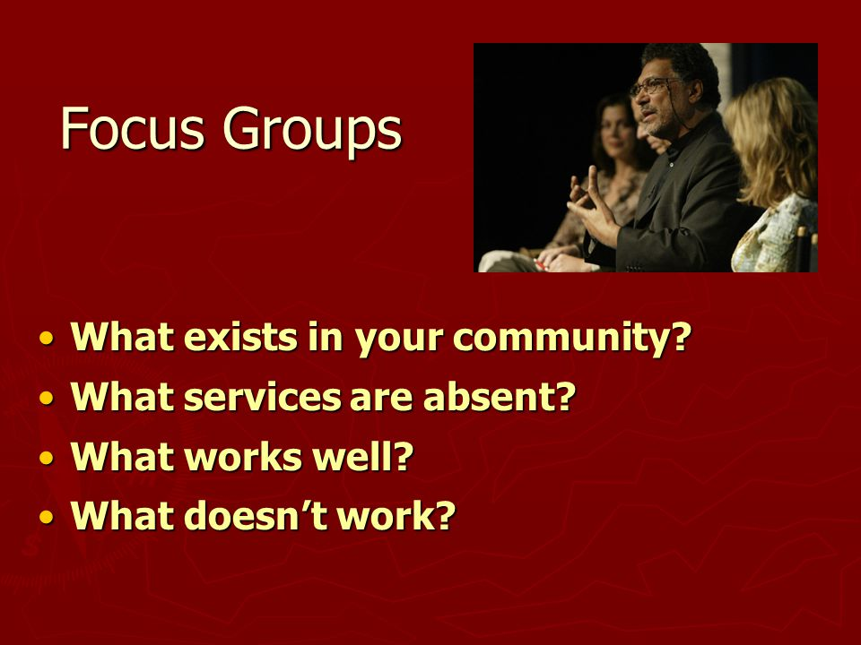 Focus Groups What exists in your community What exists in your community.