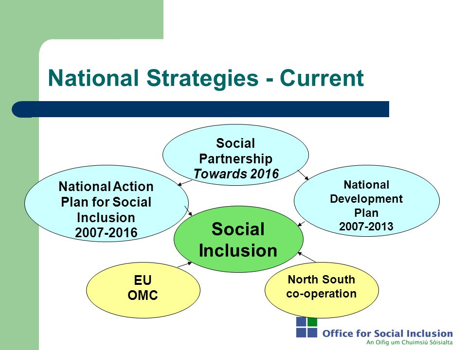 National Strategies - Current Social Inclusion National Development Plan 2007-2013 National Action Plan for Social Inclusion 2007-2016 North South co-