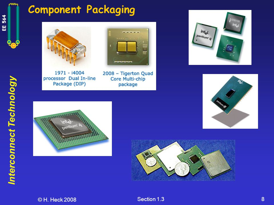 Interconnect Technology EE 564 © H. Heck 2008 Section 1.38 Component Packaging