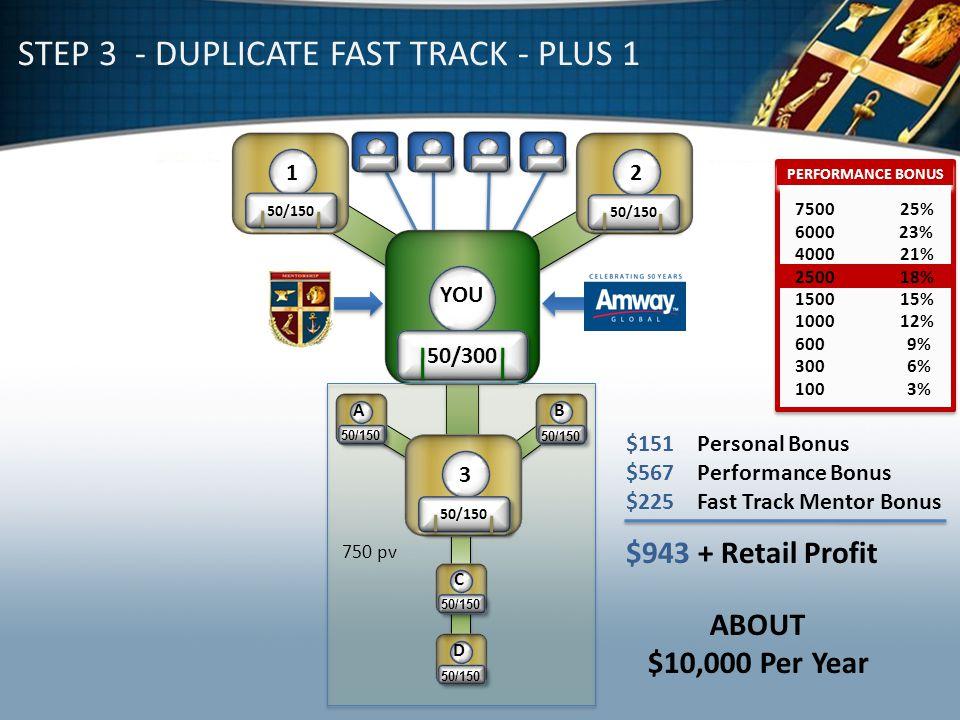 50/300 YOU 1 50/150 2 STEP 3 - DUPLICATE FAST TRACK - PLUS 1 PERFORMANCE BONUS 7500 25% 6000 23% 4000 21% 2500 18% 1500 15% 1000 12% 600 9% 300 6% 100