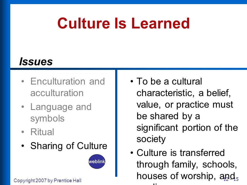 12 - 15 Copyright 2007 by Prentice Hall Culture Is Learned Enculturation and acculturation Language and symbols Ritual Sharing of Culture Issues To be
