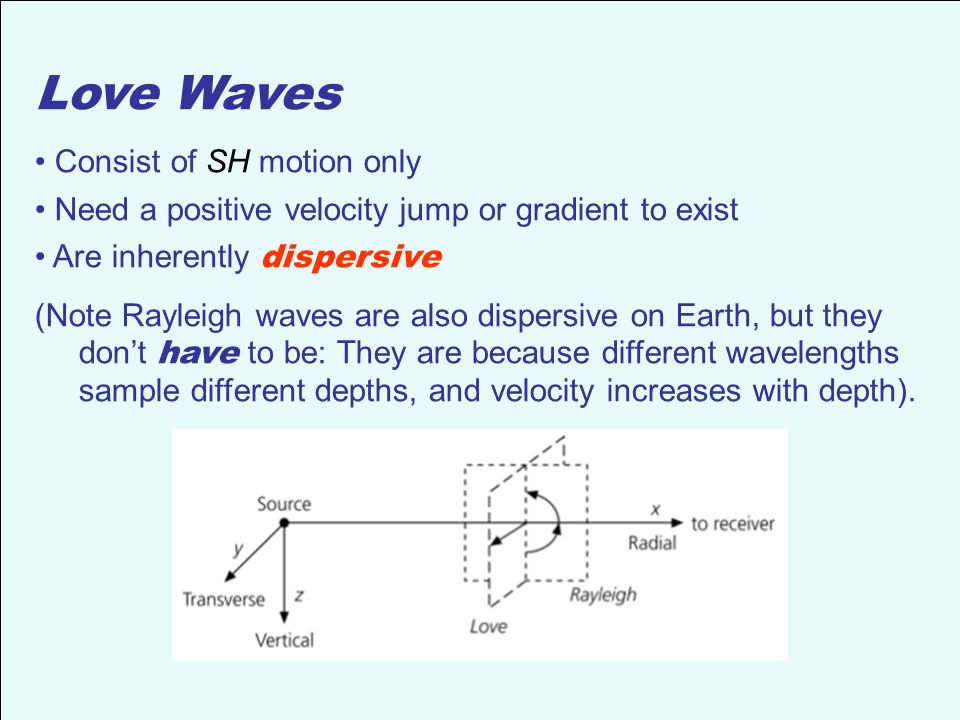 Love Waves Consist of SH motion only Need a positive velocity jump or gradient to exist Are inherently dispersive (Note Rayleigh waves are also dispersive on Earth, but they don't have to be: They are because different wavelengths sample different depths, and velocity increases with depth).