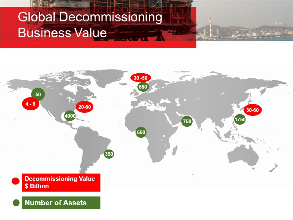 Global Decommissioning Business Value 350 4000 50 550 750 1750 Number of Assets Decommissioning Value $ Billion 4 - 6 20-60 30 -50 30-60