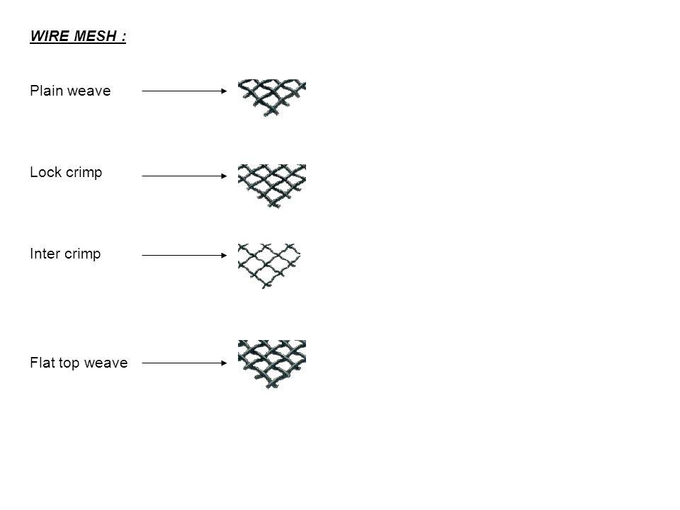WIRE MESH : Plain weave Lock crimp Inter crimp Flat top weave