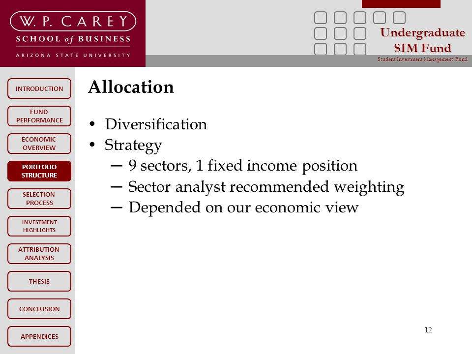 INTRODUCTION FUND PERFORMANCE PORTFOLIO STRUCTURE SELECTION PROCESS INVESTMENT HIGHLIGHTS ATTRIBUTION ANALYSIS CONCLUSION ECONOMIC OVERVIEW APPENDICES Undergraduate SIM Fund Student Investment Management Fund THESIS PORTFOLIO STRUCTURE Allocation 12 Diversification Strategy ─9 sectors, 1 fixed income position ─Sector analyst recommended weighting ─Depended on our economic view