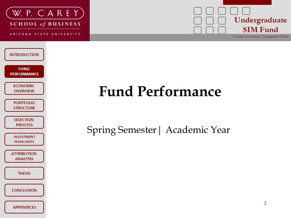INTRODUCTION FUND PERFORMANCE PORTFOLIO STRUCTURE SELECTION PROCESS INVESTMENT HIGHLIGHTS ATTRIBUTION ANALYSIS CONCLUSION ECONOMIC OVERVIEW APPENDICES Undergraduate SIM Fund Student Investment Management Fund THESIS FUND PERFORMANCE Fund Performance 3 Spring Semester| Academic Year