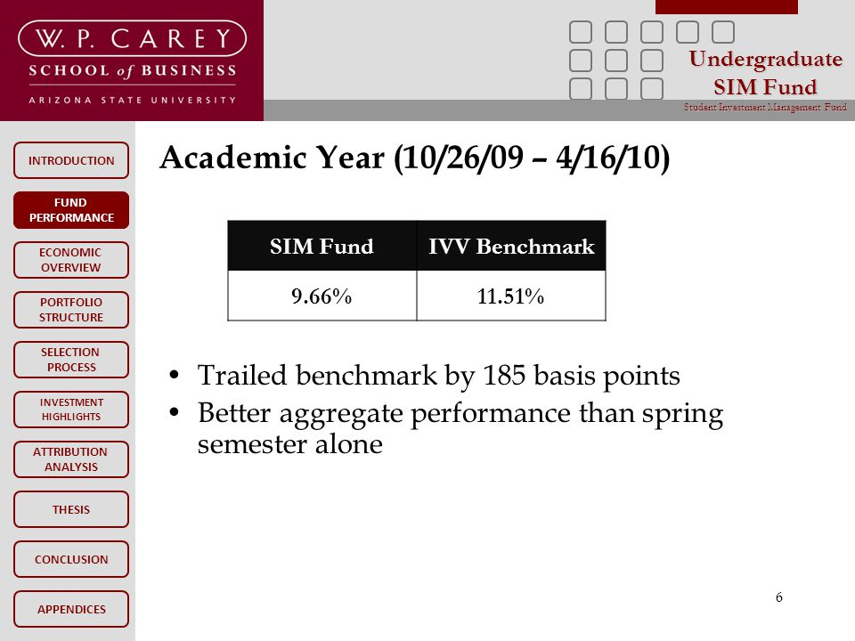 INTRODUCTION FUND PERFORMANCE PORTFOLIO STRUCTURE SELECTION PROCESS INVESTMENT HIGHLIGHTS ATTRIBUTION ANALYSIS CONCLUSION ECONOMIC OVERVIEW APPENDICES Undergraduate SIM Fund Student Investment Management Fund THESIS Trailed benchmark by 185 basis points Better aggregate performance than spring semester alone FUND PERFORMANCE 6 Academic Year (10/26/09 – 4/16/10) SIM FundIVV Benchmark 9.66%11.51%