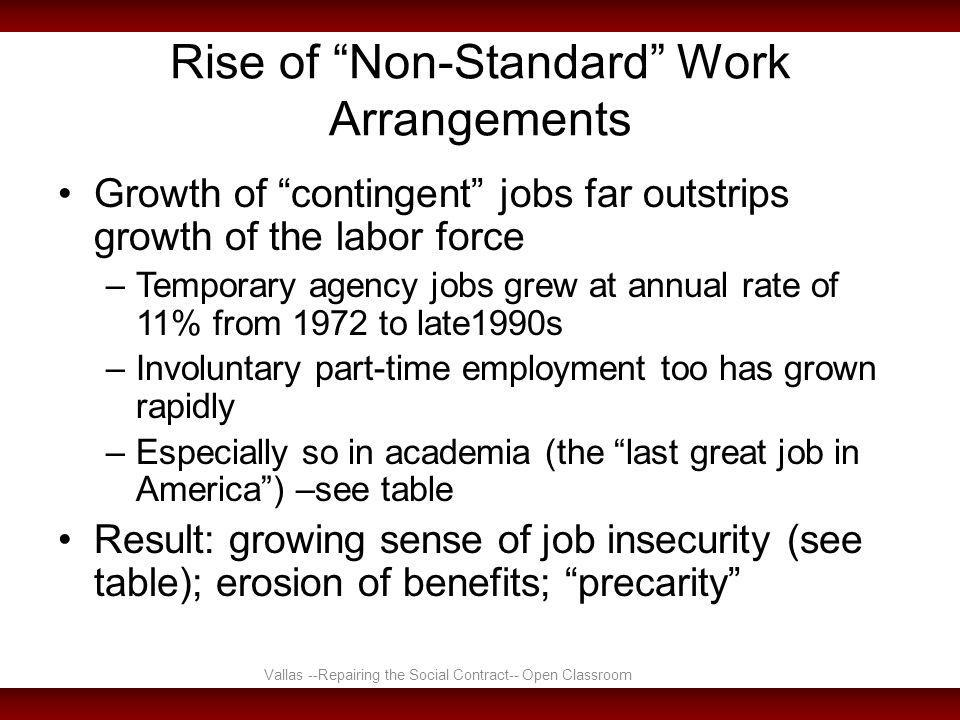 Rise of Non-Standard Work Arrangements Growth of contingent jobs far outstrips growth of the labor force –Temporary agency jobs grew at annual rate of 11% from 1972 to late1990s –Involuntary part-time employment too has grown rapidly –Especially so in academia (the last great job in America ) –see table Result: growing sense of job insecurity (see table); erosion of benefits; precarity Vallas --Repairing the Social Contract-- Open Classroom