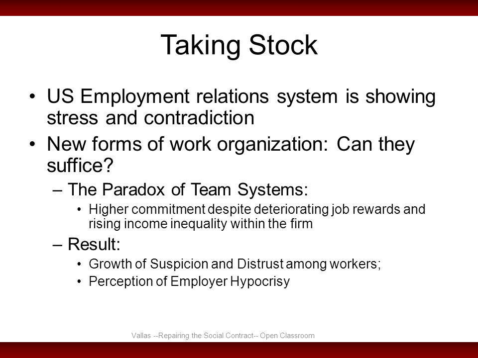 Taking Stock US Employment relations system is showing stress and contradiction New forms of work organization: Can they suffice.