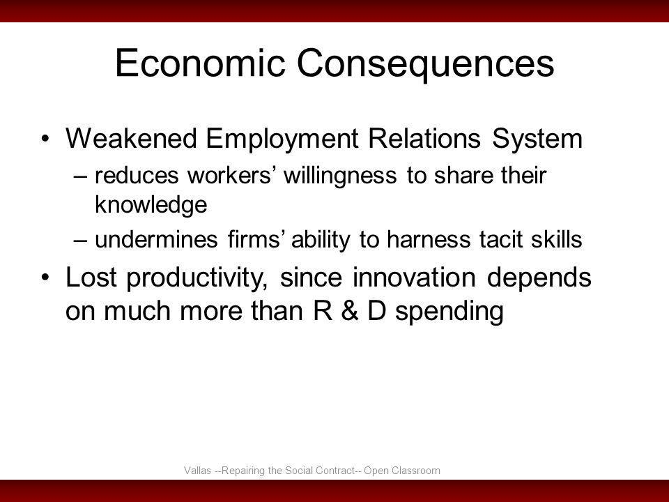 Economic Consequences Weakened Employment Relations System –reduces workers' willingness to share their knowledge –undermines firms' ability to harness tacit skills Lost productivity, since innovation depends on much more than R & D spending Vallas --Repairing the Social Contract-- Open Classroom