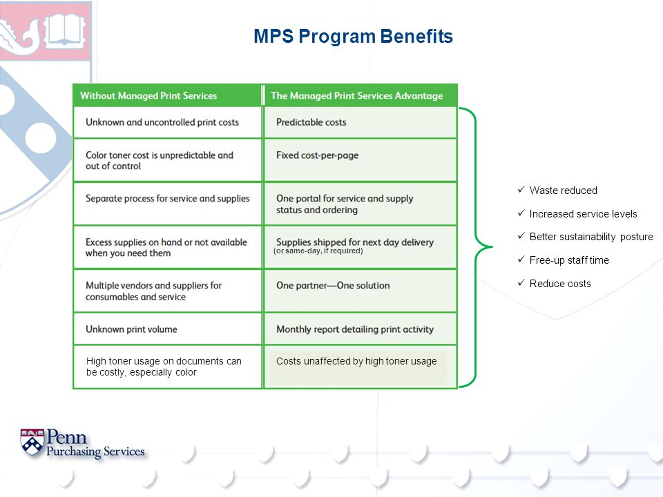 MPS Program Benefits Waste reduced Increased service levels Better sustainability posture Free-up staff time Reduce costs High toner usage on documents can be costly, especially color (or same-day, if required) Costs unaffected by high toner usage
