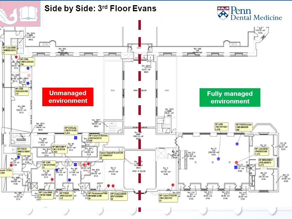 Side by Side: 3 rd Floor Evans Fully managed environment Unmanaged environment