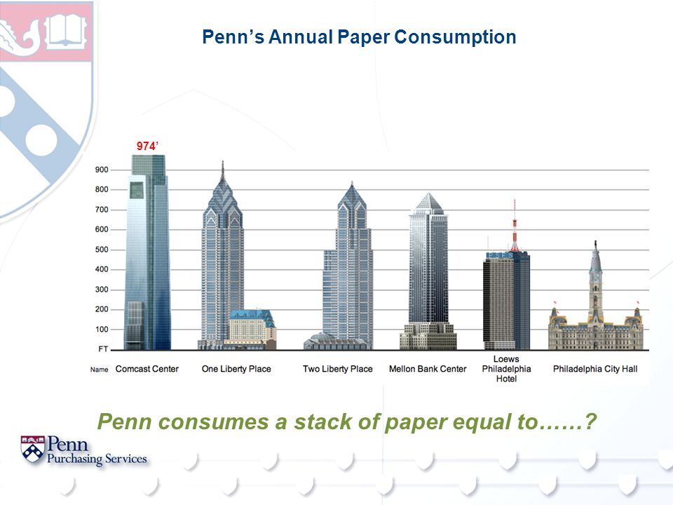 974' Penn's Annual Paper Consumption Penn consumes a stack of paper equal to……