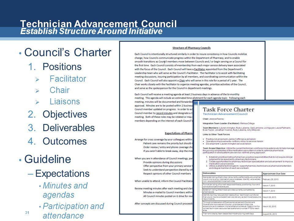 Technician Advancement Council Council's Charter 1.Positions  Facilitator  Chair  Liaisons 2.Objectives 3.Deliverables 4.Outcomes Guideline –Expect