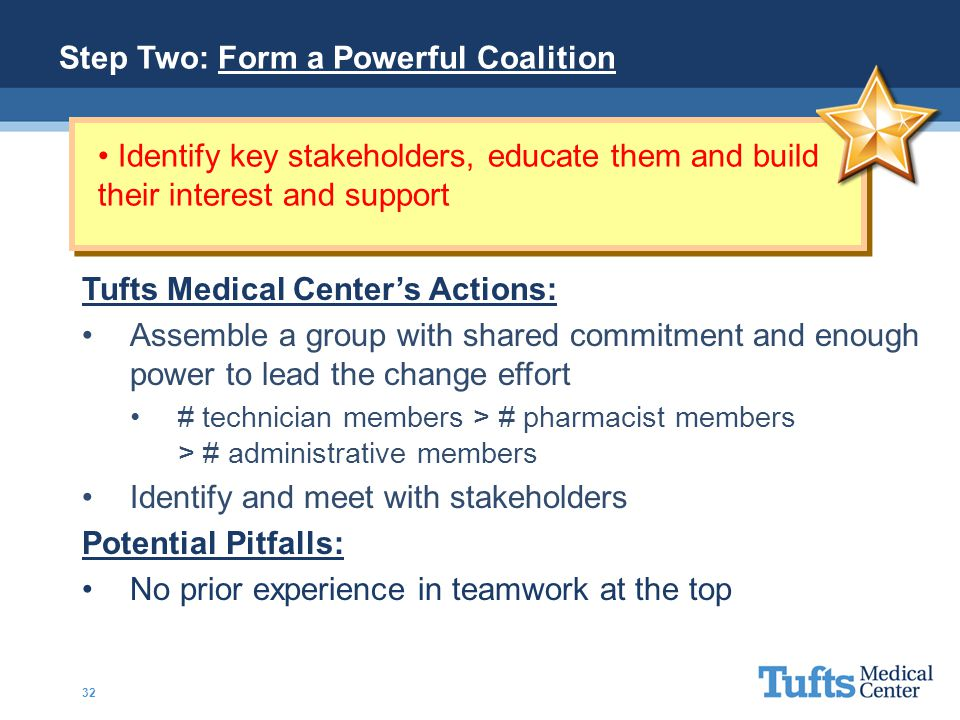 Identify key stakeholders, educate them and build their interest and support Tufts Medical Center's Actions: Assemble a group with shared commitment a