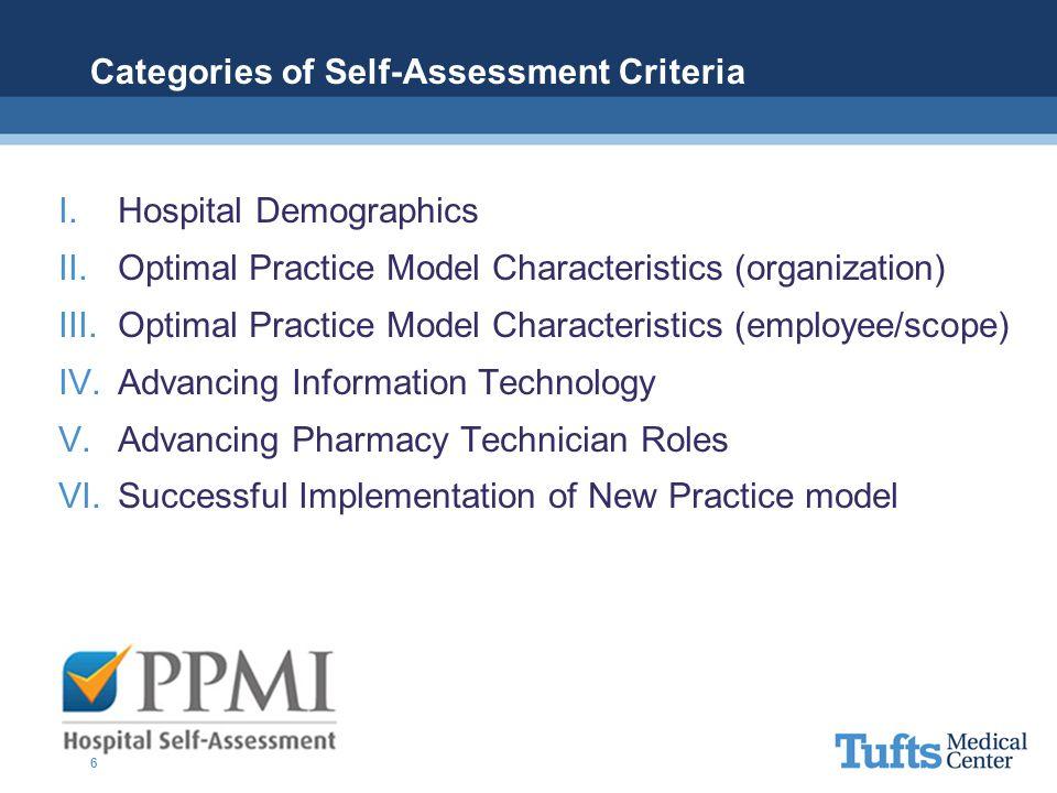 Categories of Self-Assessment Criteria I.Hospital Demographics II.Optimal Practice Model Characteristics (organization) III.Optimal Practice Model Cha