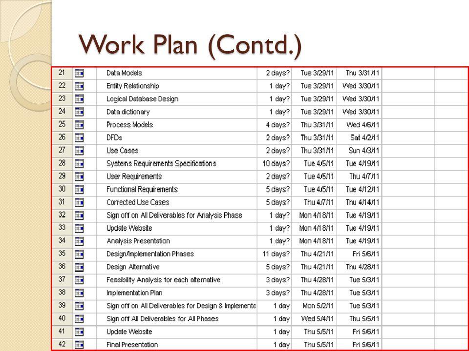 Work Plan (Contd.)