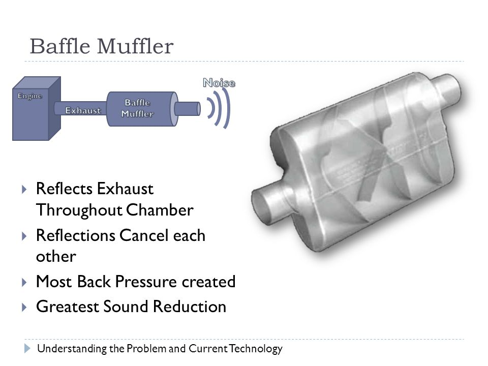 Baffle Muffler  Reflects Exhaust Throughout Chamber  Reflections Cancel each other  Most Back Pressure created  Greatest Sound Reduction Understanding the Problem and Current Technology