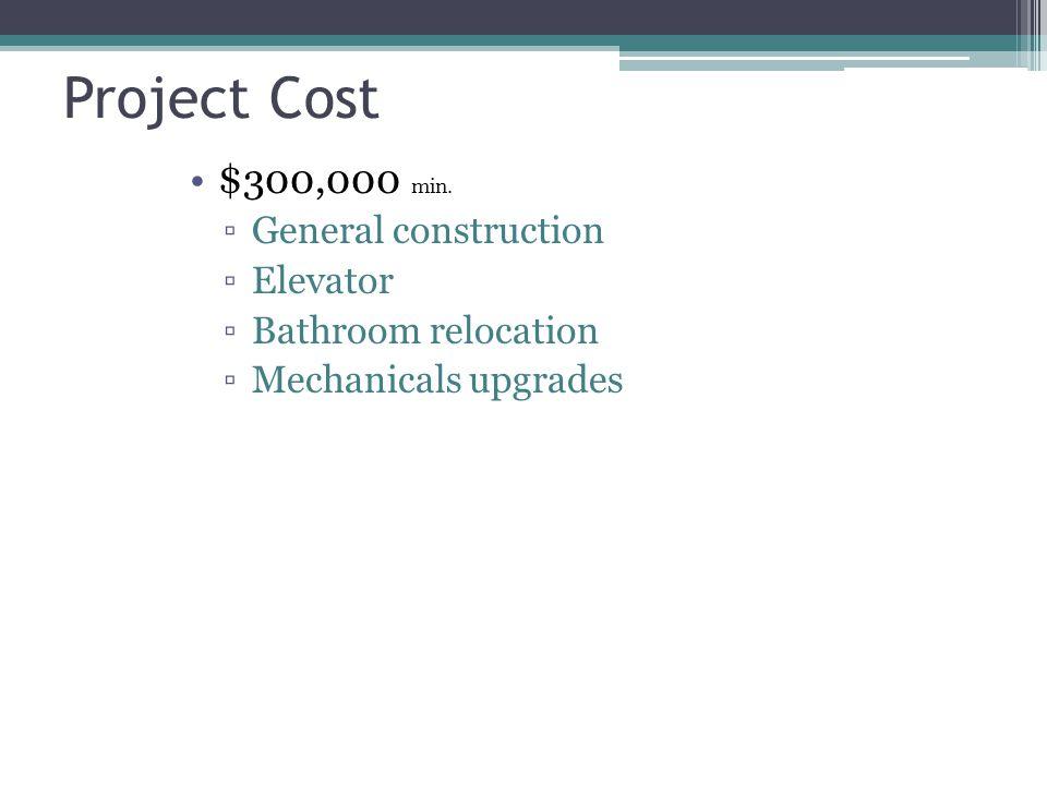 Project Cost $300,000 min.