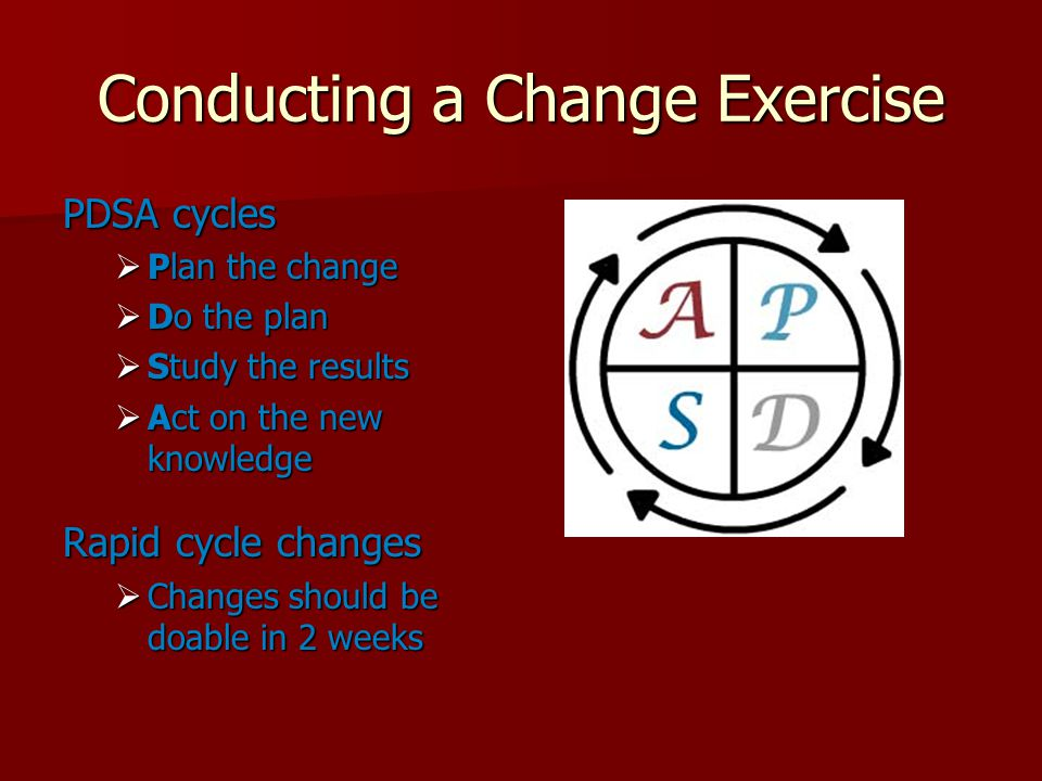 Conducting a Change Exercise PDSA cycles  Plan the change  Do the plan  Study the results  Act on the new knowledge Rapid cycle changes  Changes should be doable in 2 weeks