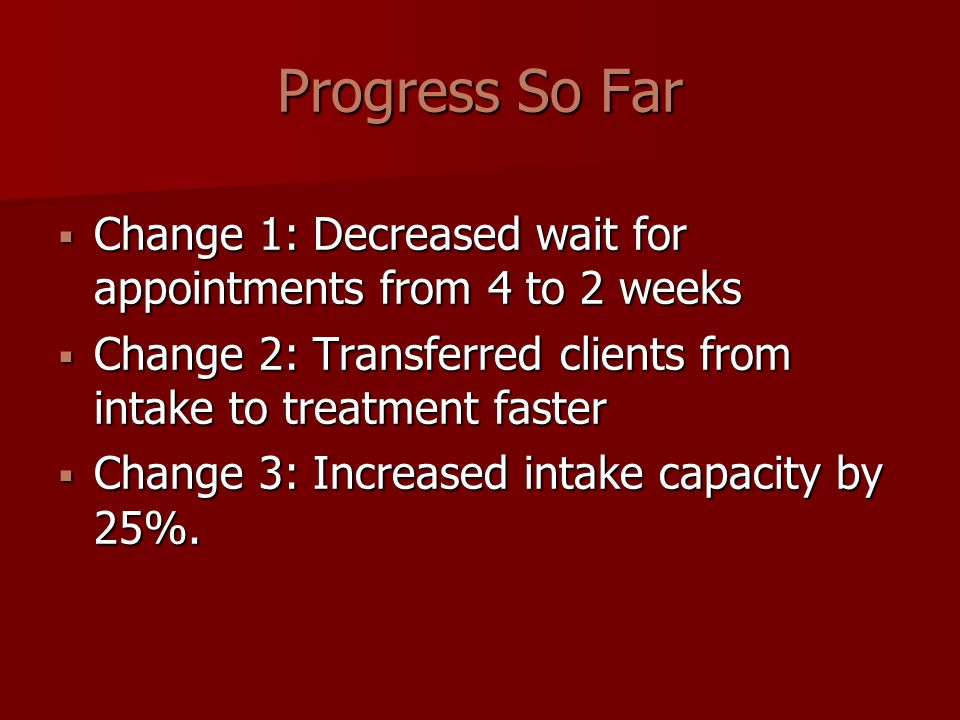 Progress So Far  Change 1: Decreased wait for appointments from 4 to 2 weeks  Change 2: Transferred clients from intake to treatment faster  Change 3: Increased intake capacity by 25%.