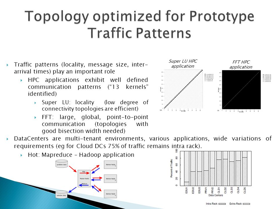  Traffic patterns (locality, message size, inter- arrival times) play an important role  HPC applications exhibit well defined communication patterns ( 13 kernels identified)  Super LU: locality (low degree of connectivity topologies are efficient)  FFT: large, global, point-to-point communication (topologies with good bisection width needed) Super LU HPC application FFT HPC application  DataCenters are multi-tenant environments, various applications, wide variations of requirements (eg for Cloud DCs 75% of traffic remains intra rack).