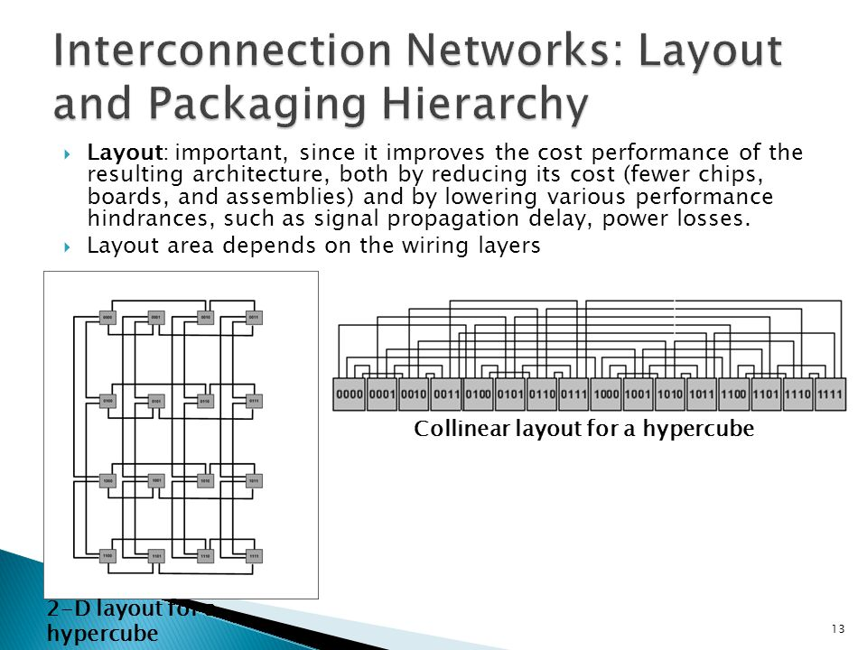  Layout: important, since it improves the cost performance of the resulting architecture, both by reducing its cost (fewer chips, boards, and assembl