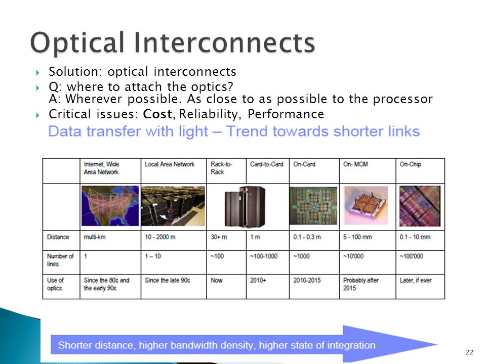  Solution: optical interconnects  Q: where to attach the optics.