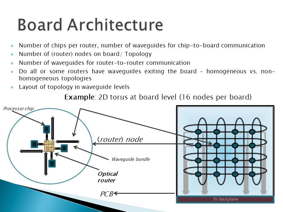 To Backplane (router) node  Number of chips per router, number of waveguides for chip-to-board communication  Number of (router) nodes on board/ Top