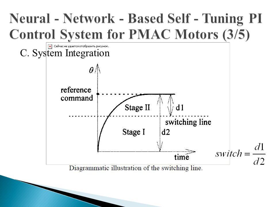 C. System Integration